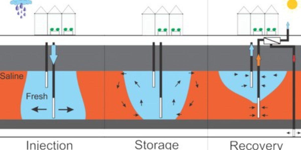 Stocker l'eau de pluie dans le sous sol